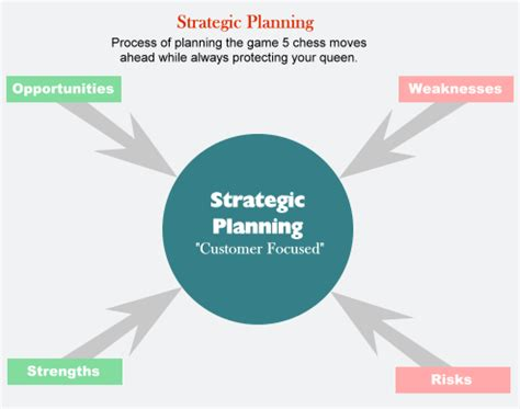 Business plan legal structure sample